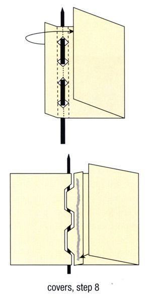 binding-3