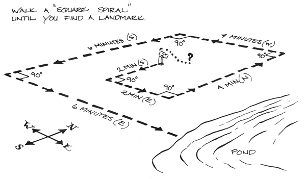 essential-wilderness-navigator5sm